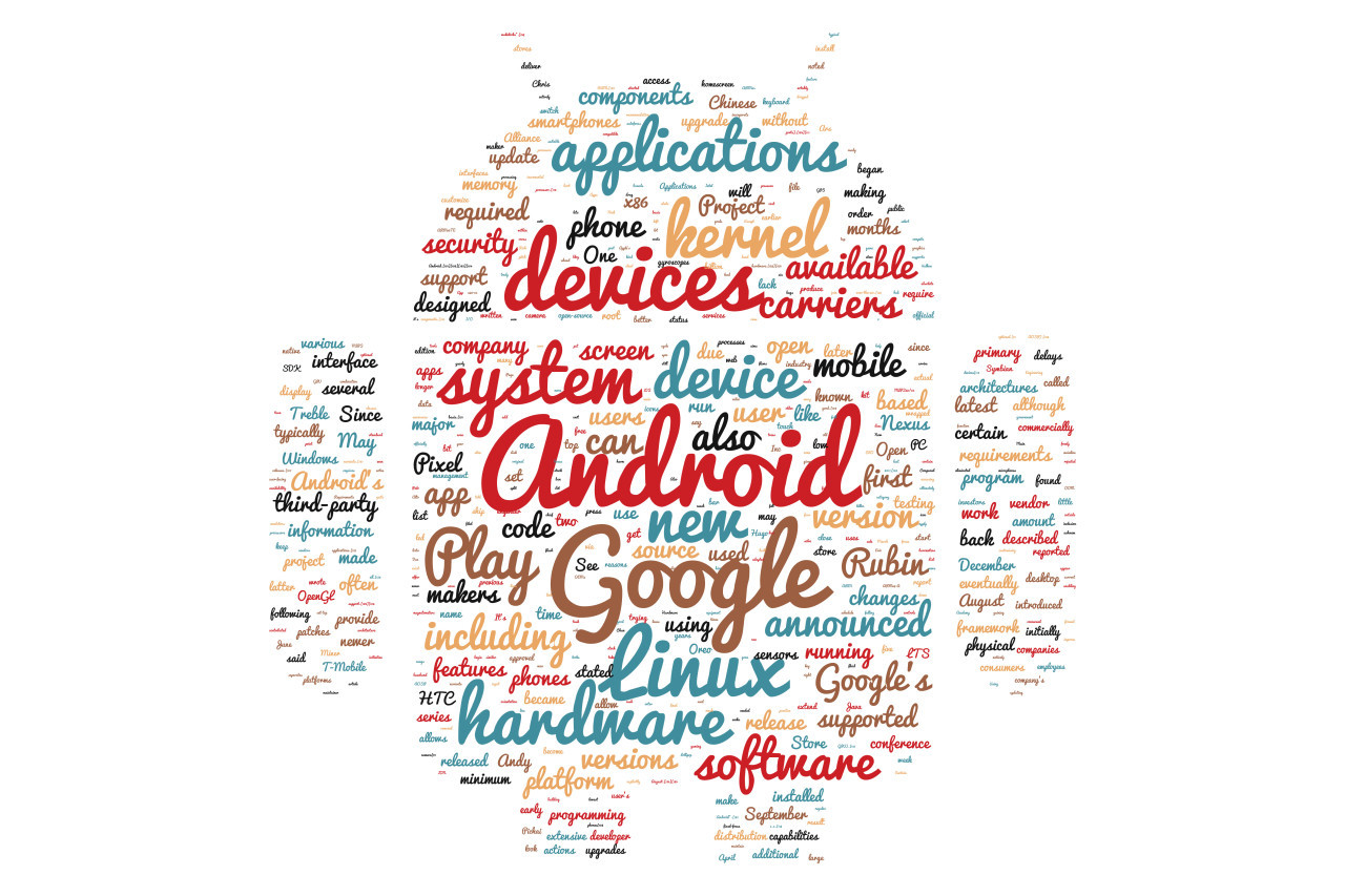 android google tag cloud