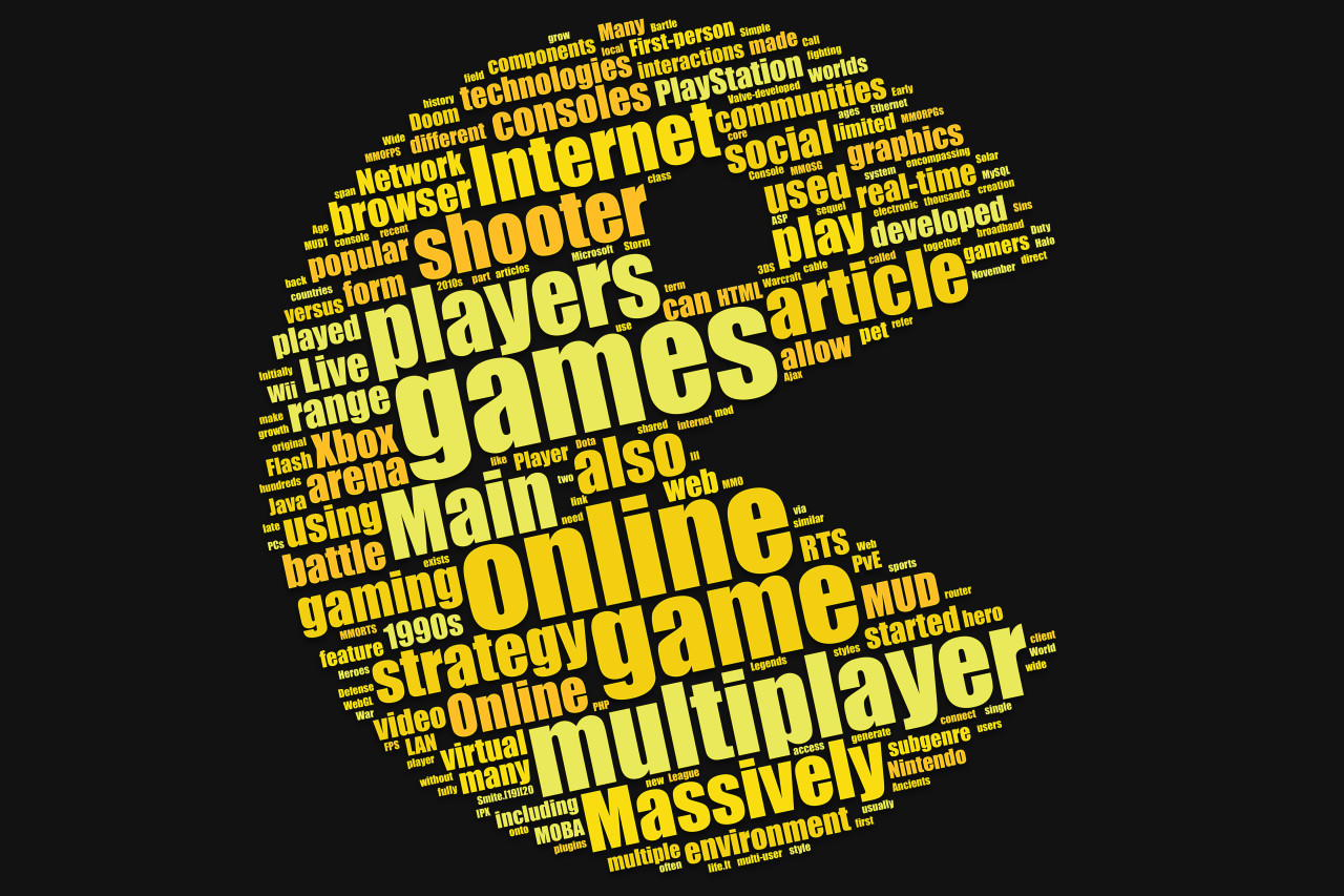 gaming tag cloud