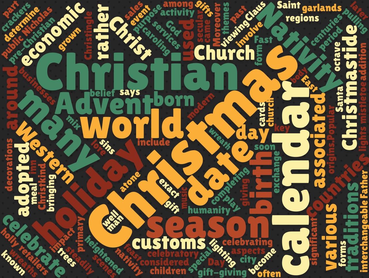 christmas tag cloud