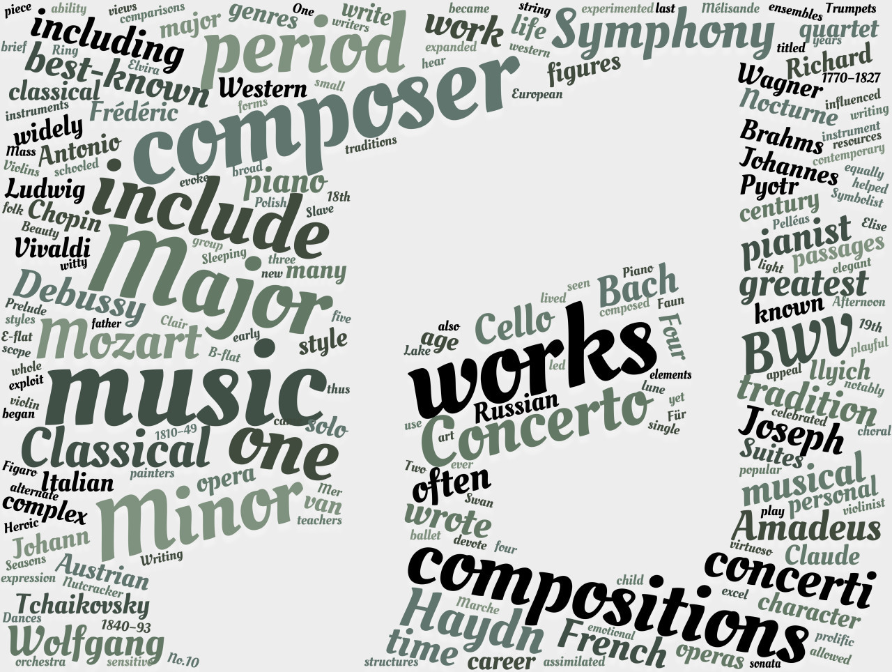 classical music tag cloud white background