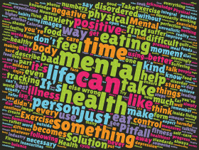 mental health tag cloud